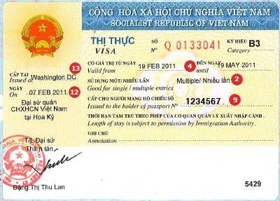 Vietnam Visa Sample