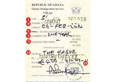 Ghana Visa Sample